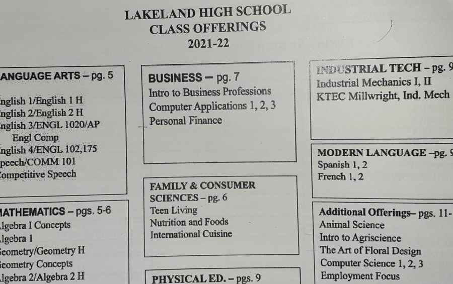 The+Top+Electives+for+Lakeland+Students